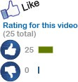 25 YouTube Video Likes