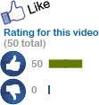 50 YouTube Video Likes